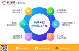 陕西英语双师课堂:双师课堂有发展前景吗
