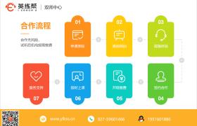 """济南在线教育课堂:发展""""互联网+社会服务""""消费模式"""