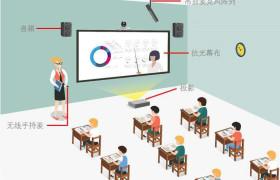 英练帮双师课堂:如何增强孩子的英语竞争力