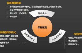 双师课堂来了!徐州市这所小学的英语教学已成为国际标准。