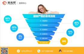 英练帮外教双师课堂:中国K12在线教育,资本博弈